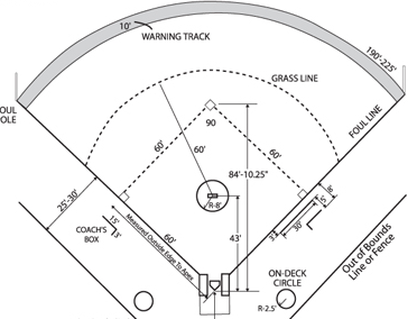 New Home Plans For 2015 likewise Softball Diamond Diagram together with S le Venn Diagram Template further Venn Diagram Template For Word additionally Fire Truck Vehicle Damage Diagram. on wiring diagram templates